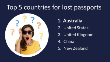 Passports 1